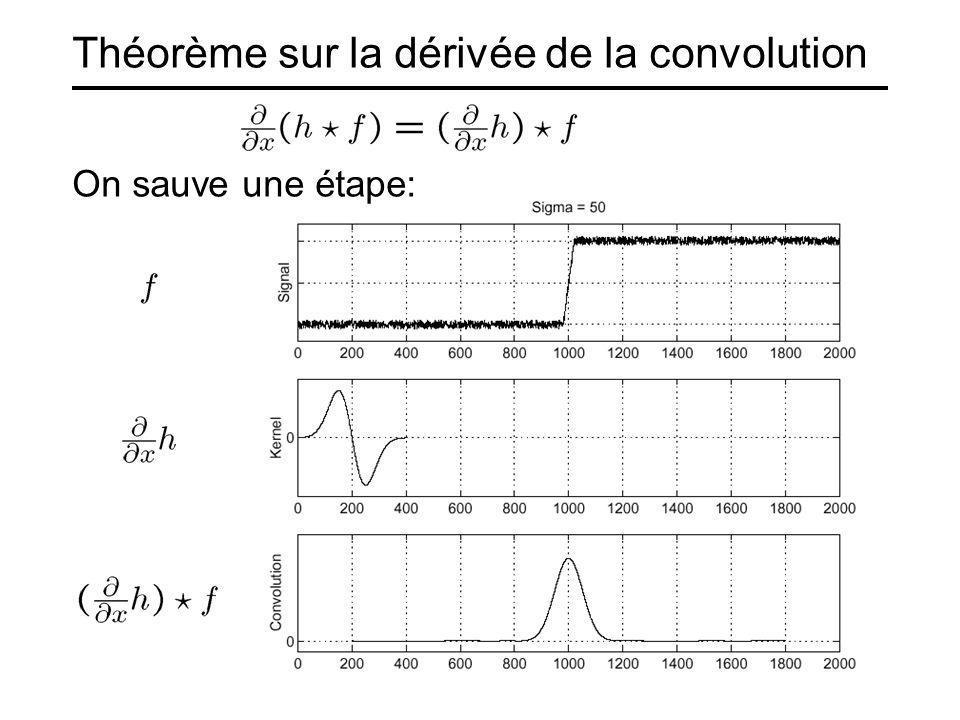 Théorème sur la dérivée de la convolution On sauve une étape: