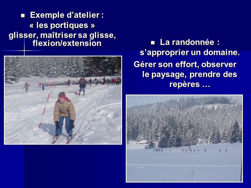 Exemple datelier : Exemple datelier : « les portiques » glisser, maîtriser sa glisse, flexion/extension La randonnée : sapproprier un domaine.