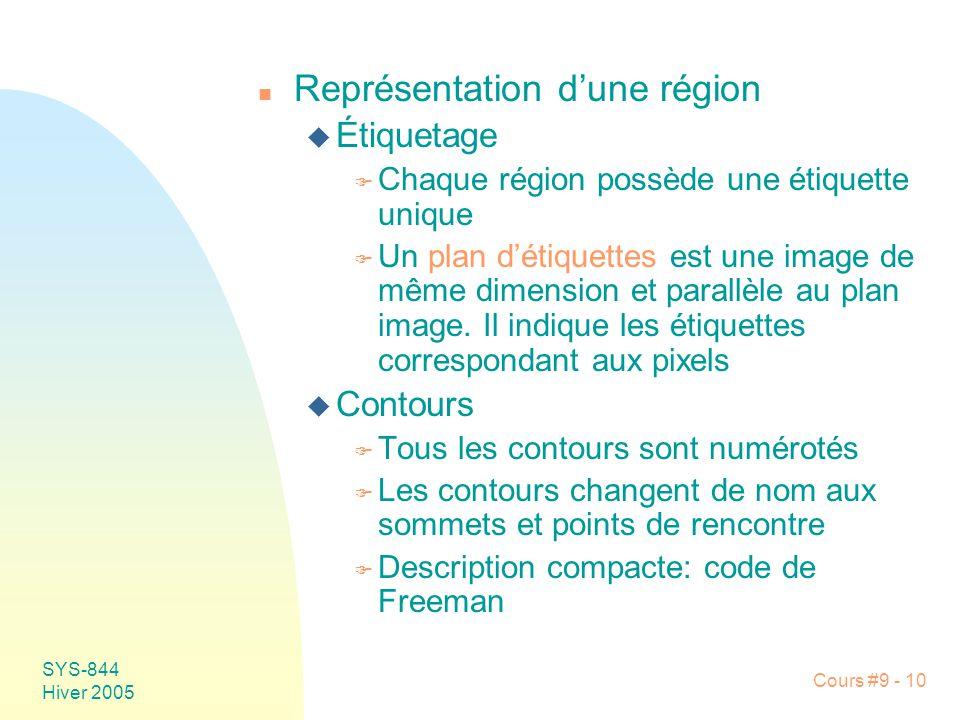 SYS-844 Hiver 2005 Cours #9 - 10 n Représentation dune région u Étiquetage F Chaque région possède une étiquette unique F Un plan détiquettes est une image de même dimension et parallèle au plan image.