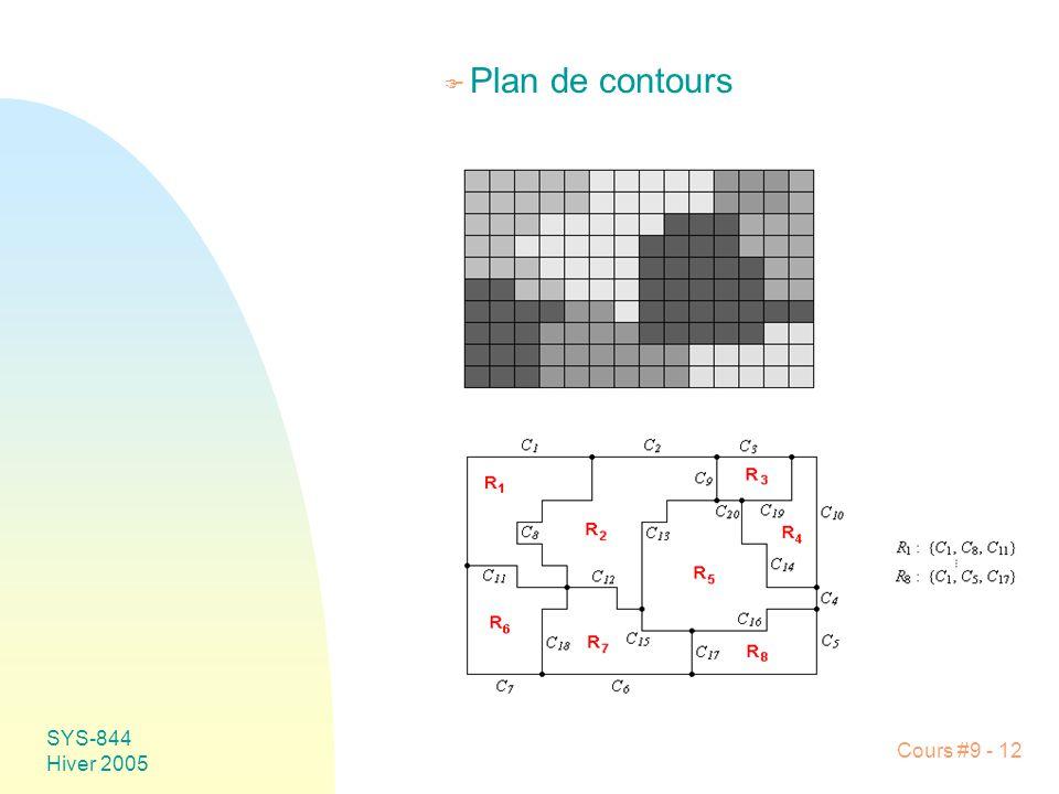 SYS-844 Hiver 2005 Cours #9 - 12 F Plan de contours