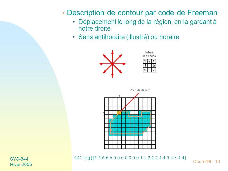 SYS-844 Hiver 2005 Cours #9 - 13 F Description de contour par code de Freeman Déplacement le long de la région, en la gardant à notre droite Sens antihoraire (illustré) ou horaire CC={i,j}[5 5 6 6 6 0 0 0 0 0 0 0 1 1 2 2 2 4 4 5 4 3 4 4]