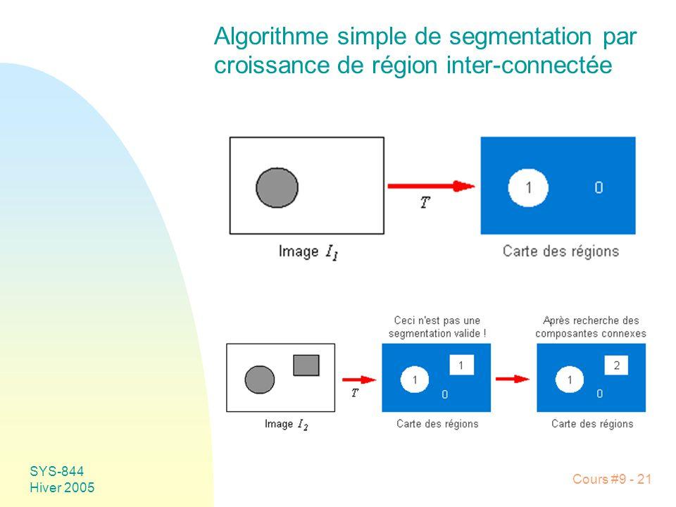 SYS-844 Hiver 2005 Cours #9 - 21 Algorithme simple de segmentation par croissance de région inter-connectée