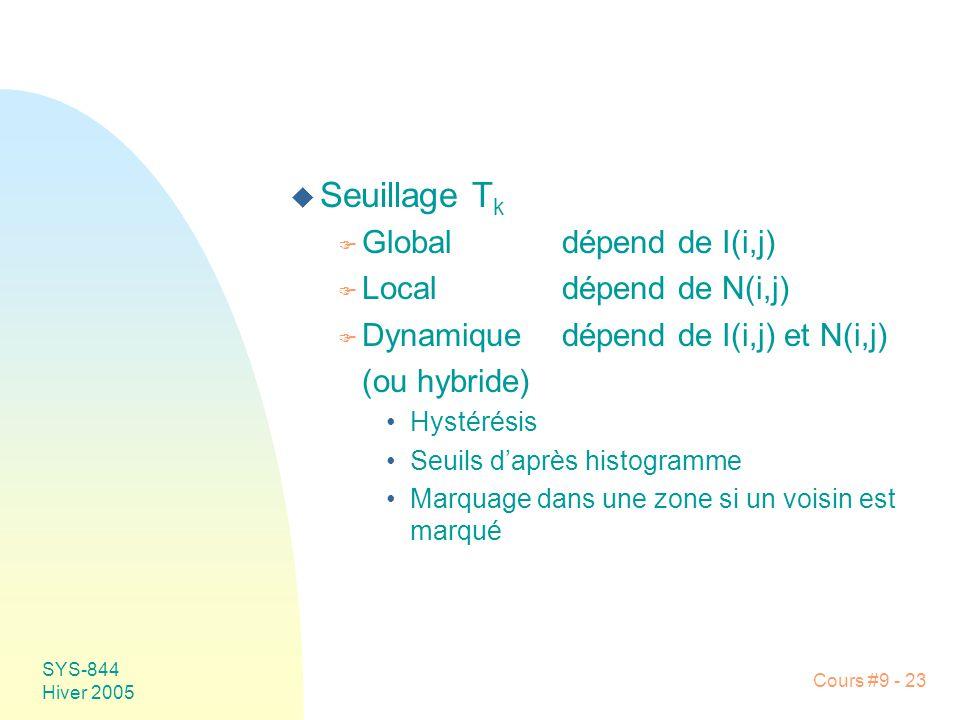 SYS-844 Hiver 2005 Cours #9 - 23 u Seuillage T k F Globaldépend de I(i,j) F Localdépend de N(i,j) F Dynamiquedépend de I(i,j) et N(i,j) (ou hybride) Hystérésis Seuils daprès histogramme Marquage dans une zone si un voisin est marqué