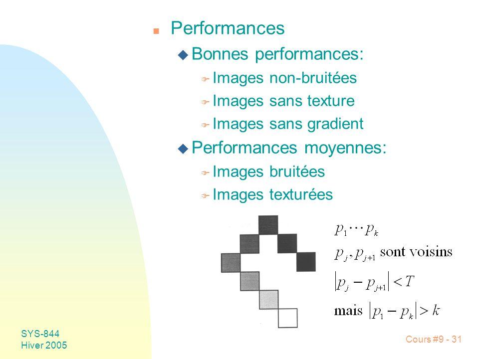 SYS-844 Hiver 2005 Cours #9 - 31 n Performances u Bonnes performances: F Images non-bruitées F Images sans texture F Images sans gradient u Performances moyennes: F Images bruitées F Images texturées