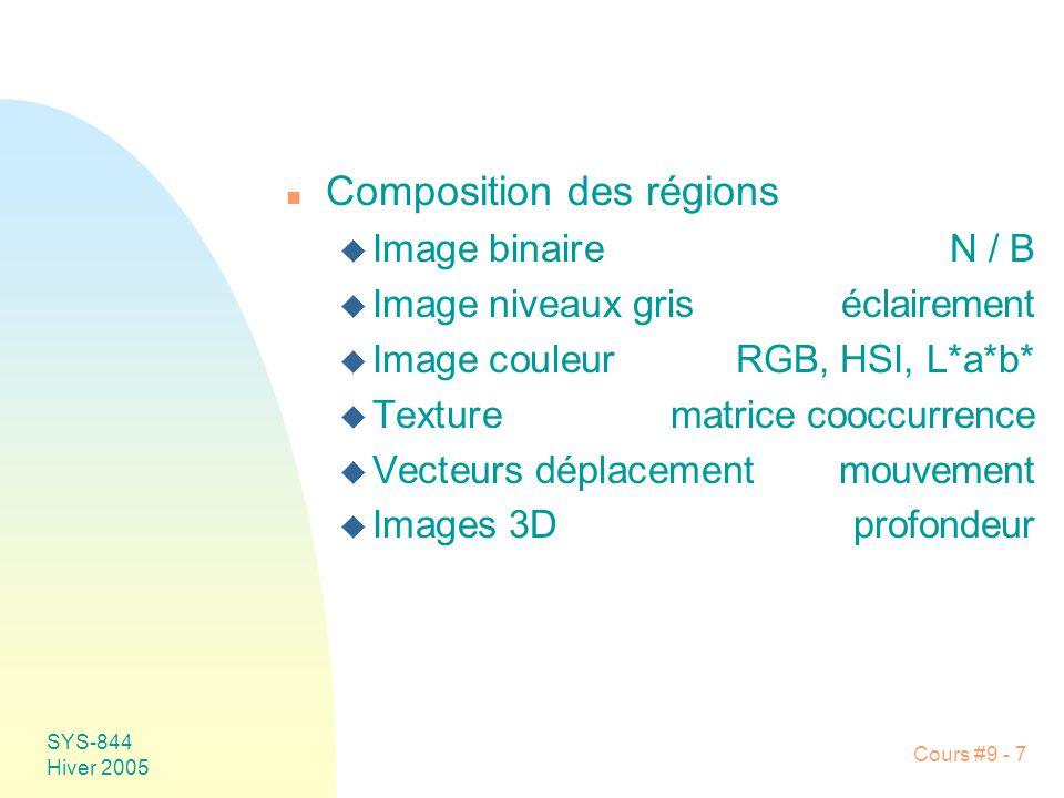 SYS-844 Hiver 2005 Cours #9 - 7 n Composition des régions u Image binaireN / B u Image niveaux griséclairement u Image couleurRGB, HSI, L*a*b* u Texturematrice cooccurrence u Vecteurs déplacementmouvement u Images 3Dprofondeur