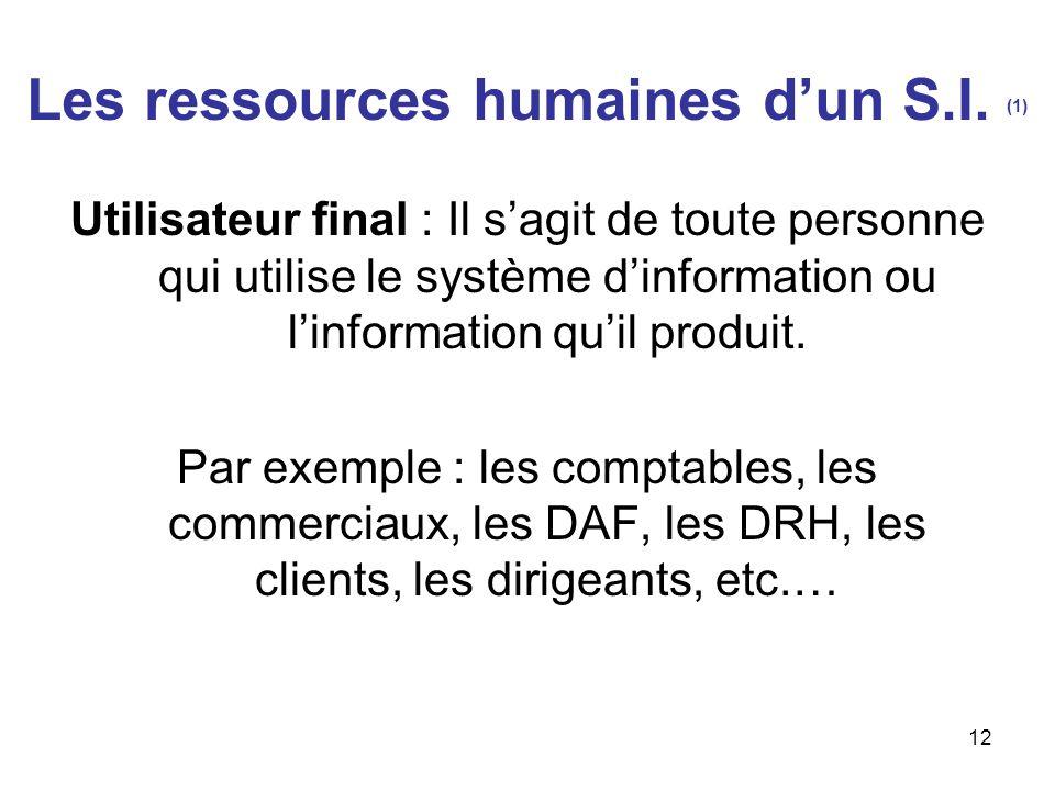 12 Les ressources humaines dun S.I. (1) Utilisateur final : Il sagit de toute personne qui utilise le système dinformation ou linformation quil produi