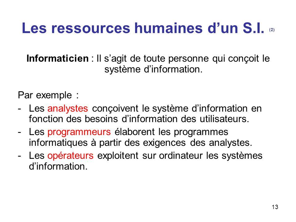 13 Les ressources humaines dun S.I. (2) Informaticien : Il sagit de toute personne qui conçoit le système dinformation. Par exemple : -Les analystes c