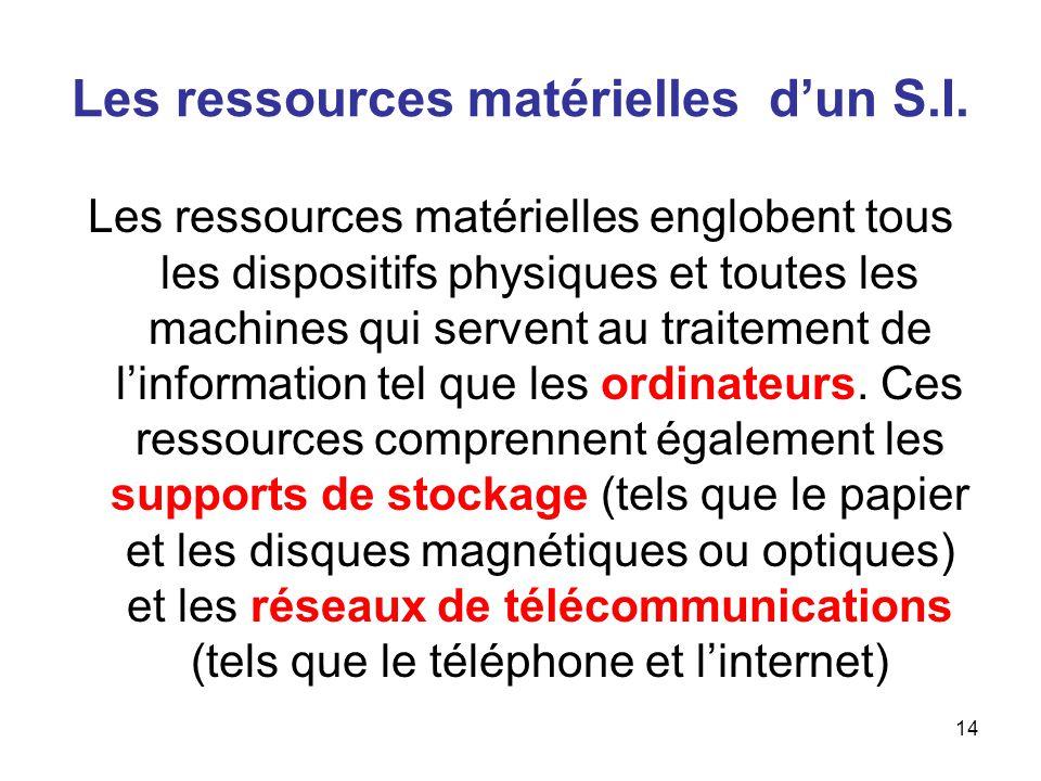 14 Les ressources matérielles dun S.I. Les ressources matérielles englobent tous les dispositifs physiques et toutes les machines qui servent au trait