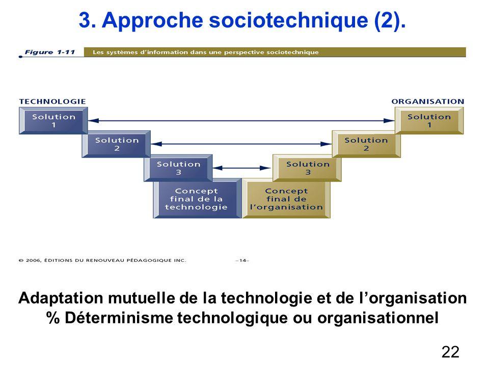 3. Approche sociotechnique (2). Adaptation mutuelle de la technologie et de lorganisation % Déterminisme technologique ou organisationnel 22