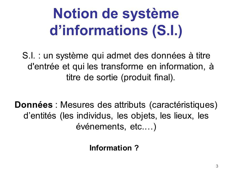3 Notion de système dinformations (S.I.) S.I. : un système qui admet des données à titre d'entrée et qui les transforme en information, à titre de sor