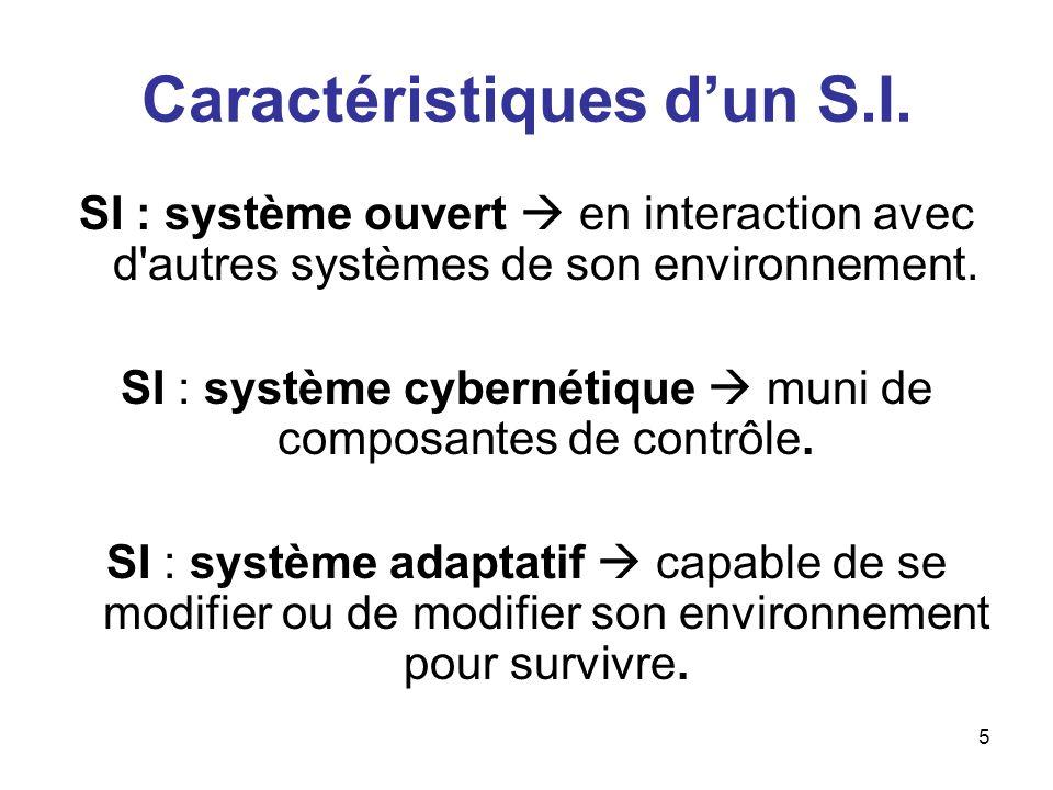 5 Caractéristiques dun S.I. SI : système ouvert en interaction avec d'autres systèmes de son environnement. SI : système cybernétique muni de composan