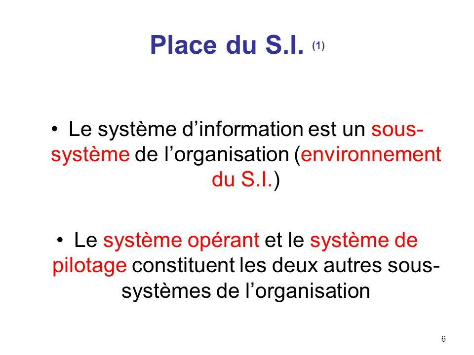 6 Le système dinformation est un sous- système de lorganisation (environnement du S.I.) Le système opérant et le système de pilotage constituent les d