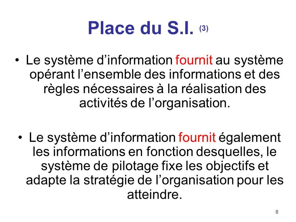 8 Le système dinformation fournit au système opérant lensemble des informations et des règles nécessaires à la réalisation des activités de lorganisat