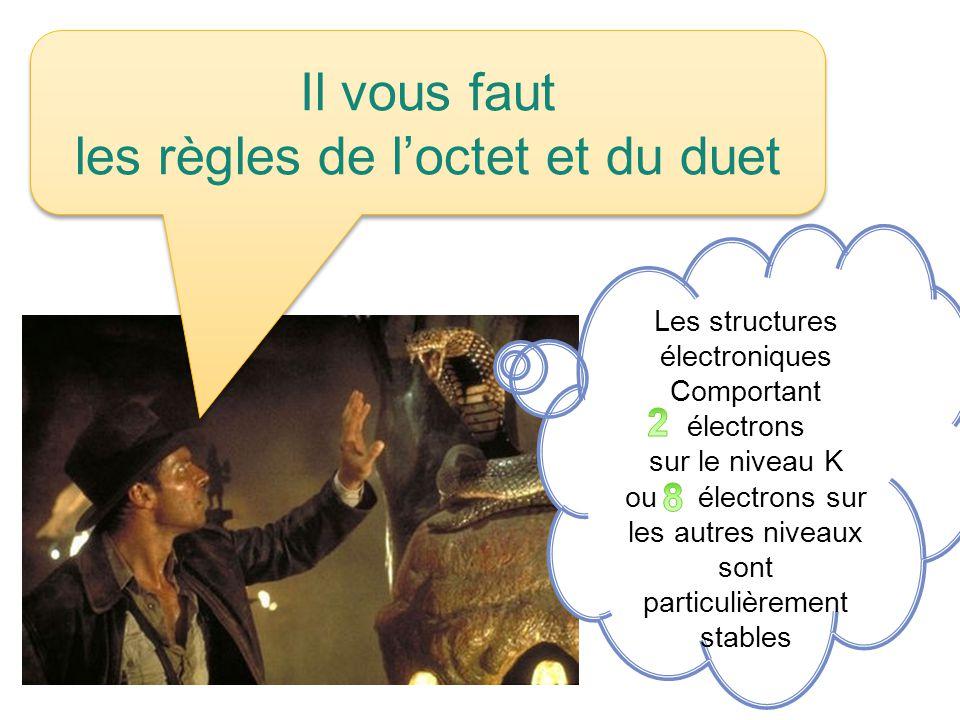Il vous faut les règles de loctet et du duet Il vous faut les règles de loctet et du duet Les structures électroniques Comportant électrons sur le niv