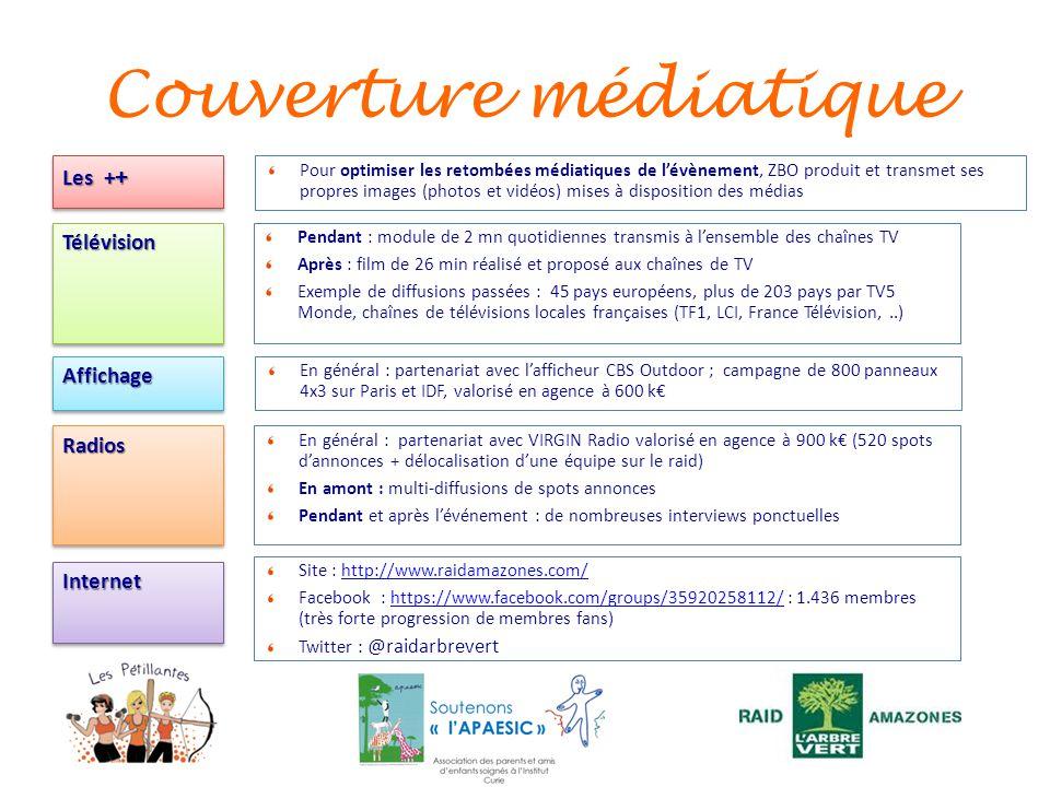 Couverture médiatique Les + + Pendant : module de 2 mn quotidiennes transmis à lensemble des chaînes TV Après : film de 26 min réalisé et proposé aux