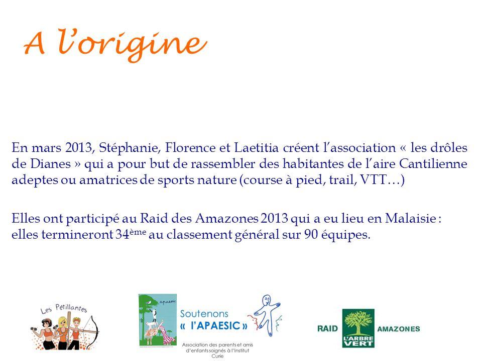 A lorigine En mars 2013, Stéphanie, Florence et Laetitia créent lassociation « les drôles de Dianes » qui a pour but de rassembler des habitantes de l