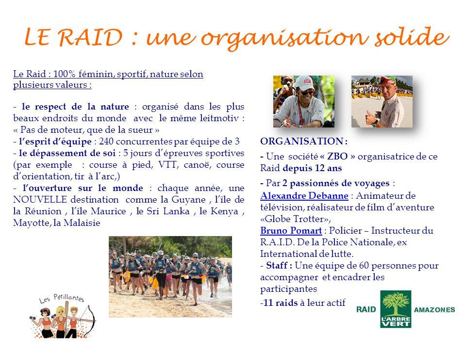 ORGANISATION : - Une société « ZBO » organisatrice de ce Raid depuis 12 ans - Par 2 passionnés de voyages : Alexandre Debanne Alexandre Debanne : Anim