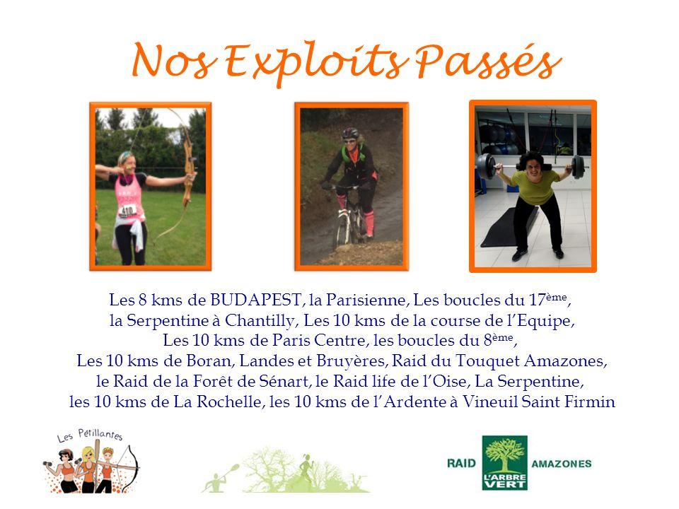 Nos Exploits Passés Les 8 kms de BUDAPEST, la Parisienne, Les boucles du 17 ème, la Serpentine à Chantilly, Les 10 kms de la course de lEquipe, Les 10