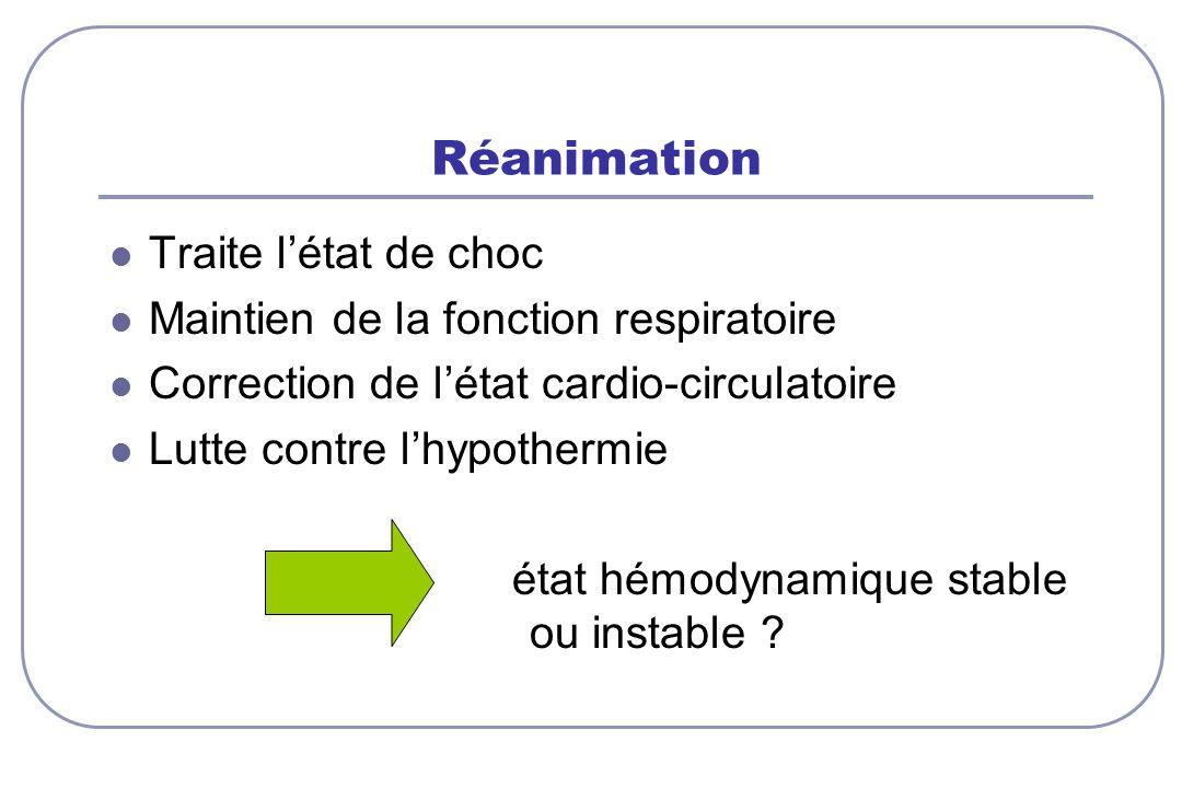 Réanimation Traite létat de choc Maintien de la fonction respiratoire Correction de létat cardio-circulatoire Lutte contre lhypothermie état hémodynamique stable ou instable ?