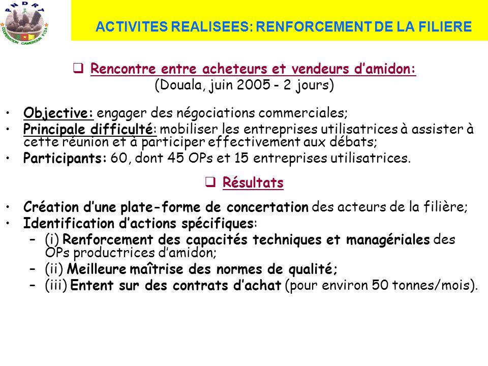 ACTIVITES REALISEES: RENFORCEMENT DE LA FILIERE Rencontre entre acheteurs et vendeurs damidon: (Douala, juin 2005 - 2 jours) Objective: engager des né