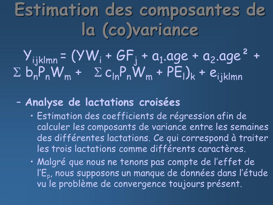 Estimation des composantes de la (co)variance Y ijklmn = (YW i + GF j + a 1.age + a 2.age² + b n P n W m + c ln P n W m + PE l ) k + e ijklmn –Analyse