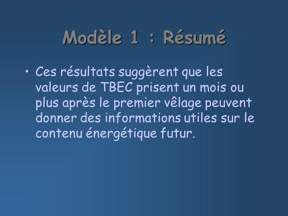 Modèle 1 : Résumé Ces résultats suggèrent que les valeurs de TBEC prisent un mois ou plus après le premier vêlage peuvent donner des informations utiles sur le contenu énergétique futur.