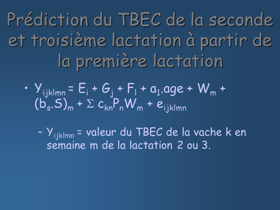 Prédiction du TBEC de la seconde et troisième lactation à partir de la première lactation Y ijklmn = E i + G j + F l + a 1.age + W m + (b s.S) m + c kn P n W m + e ijklmn –Y ijklmn = valeur du TBEC de la vache k en semaine m de la lactation 2 ou 3.