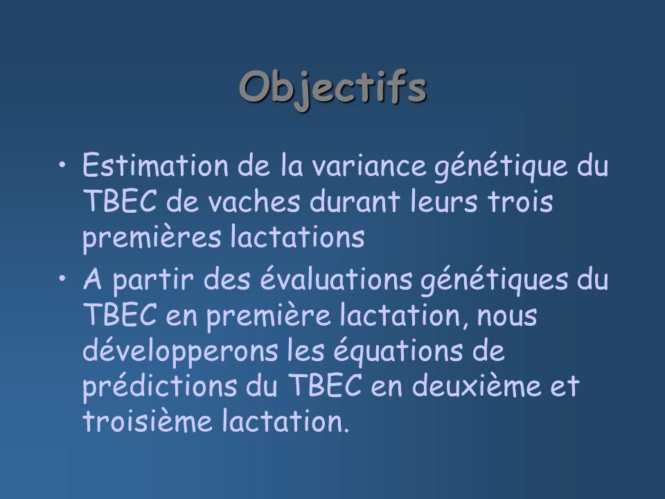 Objectifs Estimation de la variance génétique du TBEC de vaches durant leurs trois premières lactations A partir des évaluations génétiques du TBEC en première lactation, nous développerons les équations de prédictions du TBEC en deuxième et troisième lactation.