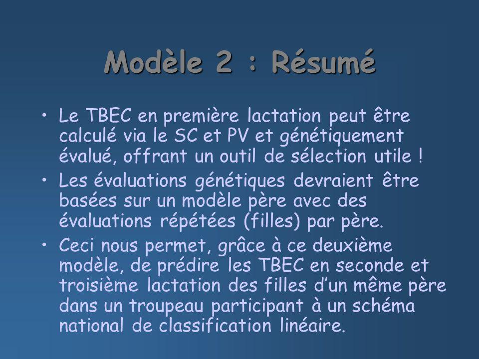 Modèle 2 : Résumé Le TBEC en première lactation peut être calculé via le SC et PV et génétiquement évalué, offrant un outil de sélection utile ! Les é