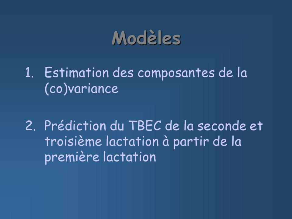 Estimation des composantes de la (co)variance Y ijklmn = (YW i + GF j + a 1.age + a 2.age² + b n P n W m + c ln P n W m + PE l ) k + e ijklmn –Y ijklmn = valeur du TBEC de la vache l en semaine m de la lactation k –Analyse dune seule lactation Estimation des coefficients de régression afin de calculer les composants de variance par semaine de lactation Problème de convergence du fait de lE p Utilisation dun coefficient de régression linéaire de E p