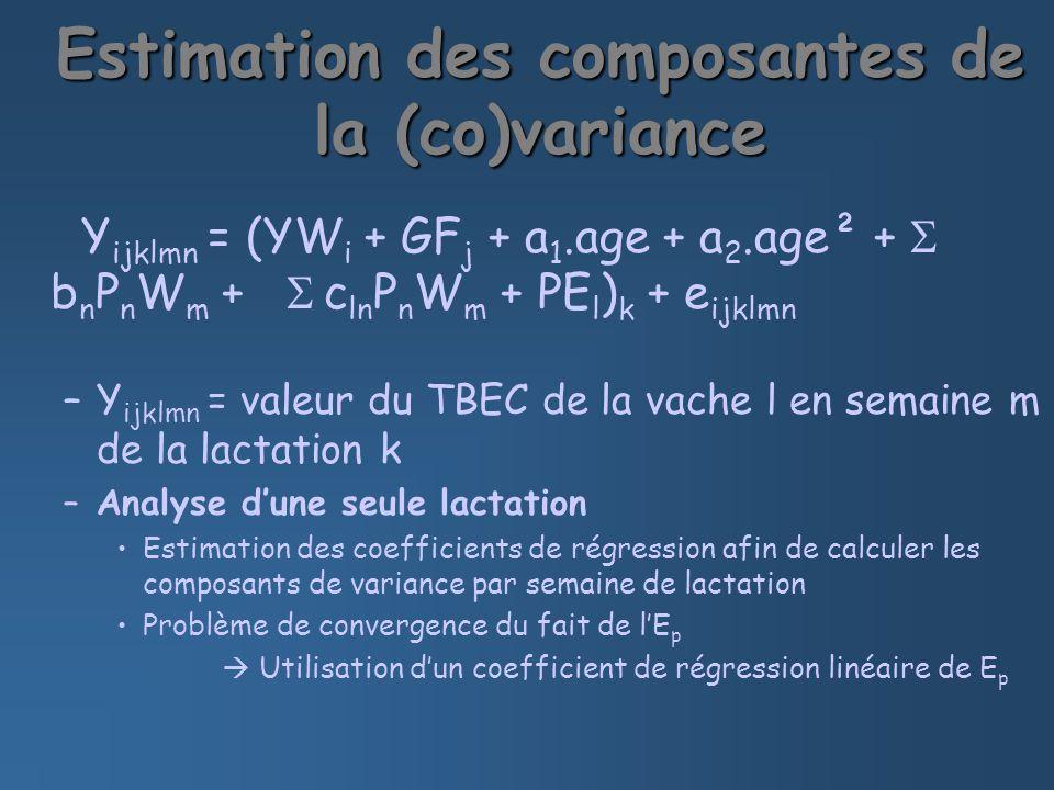 Estimation des composantes de la (co)variance Y ijklmn = (YW i + GF j + a 1.age + a 2.age² + b n P n W m + c ln P n W m + PE l ) k + e ijklmn –Y ijklm
