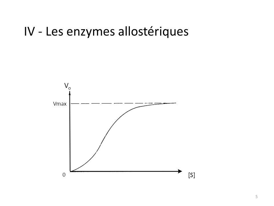 5 IV - Les enzymes allostériques [S] VoVo Vmax 0