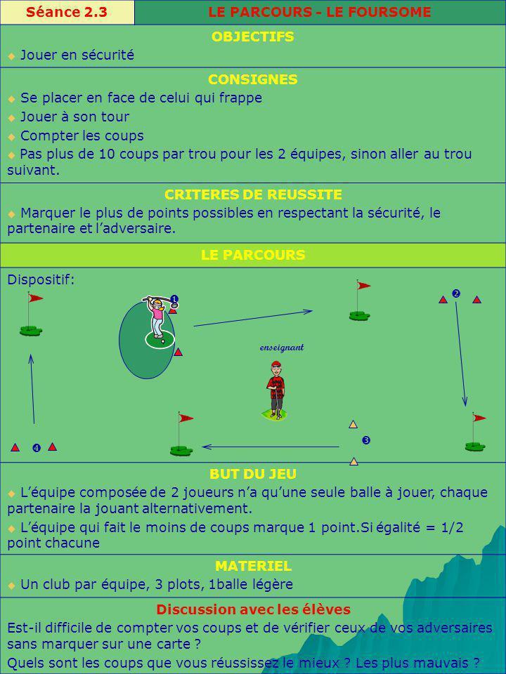 Séance 2.3LE PARCOURS - LE FOURSOME OBJECTIFS Jouer en sécurité CONSIGNES Se placer en face de celui qui frappe Jouer à son tour Compter les coups Pas