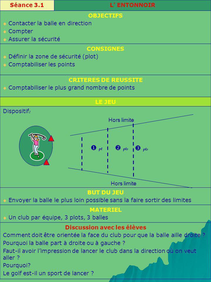 Séance 3.1L ENTONNOIR OBJECTIFS Contacter la balle en direction Compter Assurer la sécurité CONSIGNES Définir la zone de sécurité (plot) Comptabiliser