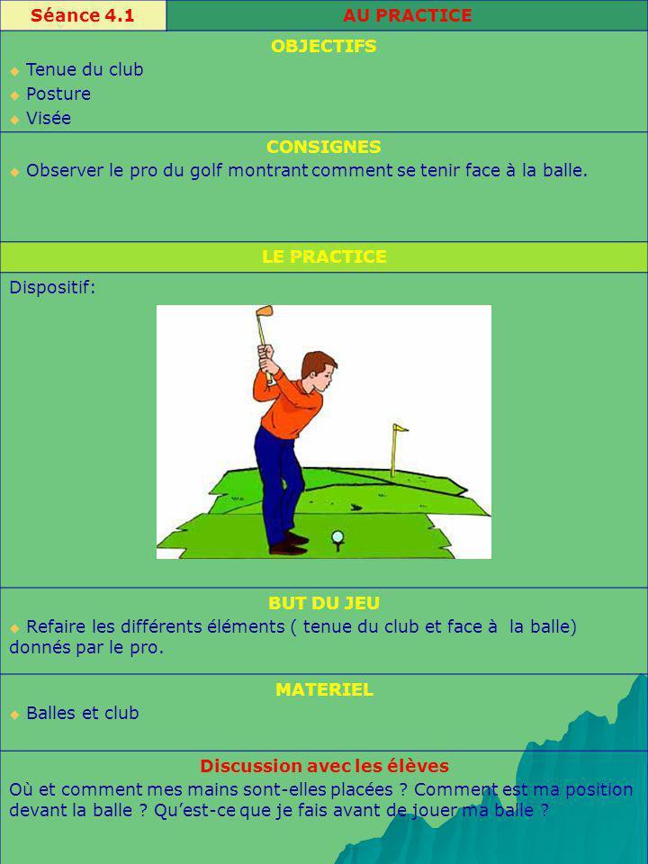 Séance 4.1AU PRACTICE OBJECTIFS Tenue du club Posture Visée CONSIGNES Observer le pro du golf montrant comment se tenir face à la balle. LE PRACTICE D