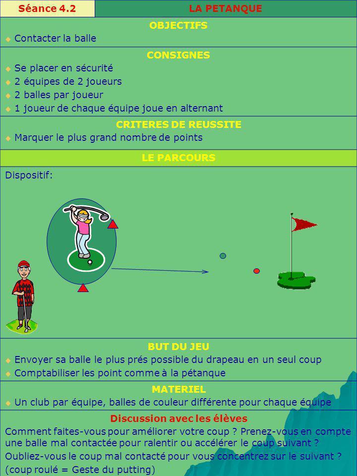 Séance 4.2LA PETANQUE OBJECTIFS Contacter la balle CONSIGNES Se placer en sécurité 2 équipes de 2 joueurs 2 balles par joueur 1 joueur de chaque équip