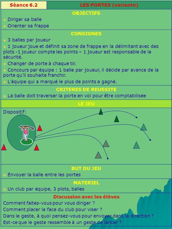 Séance 6.2LES PORTES (variante) OBJECTIFS Diriger sa balle Orienter sa frappe CONSIGNES 3 balles par joueur 1 joueur joue et définit sa zone de frappe