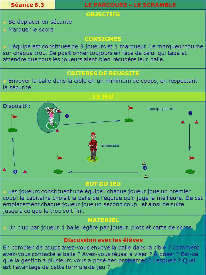 Séance 6.3LE PARCOURS – LE SCRAMBLE OBJECTIFS Se déplacer en sécurité Marquer le score CONSIGNES Léquipe est constituée de 3 joueurs et 1 marqueur. Le