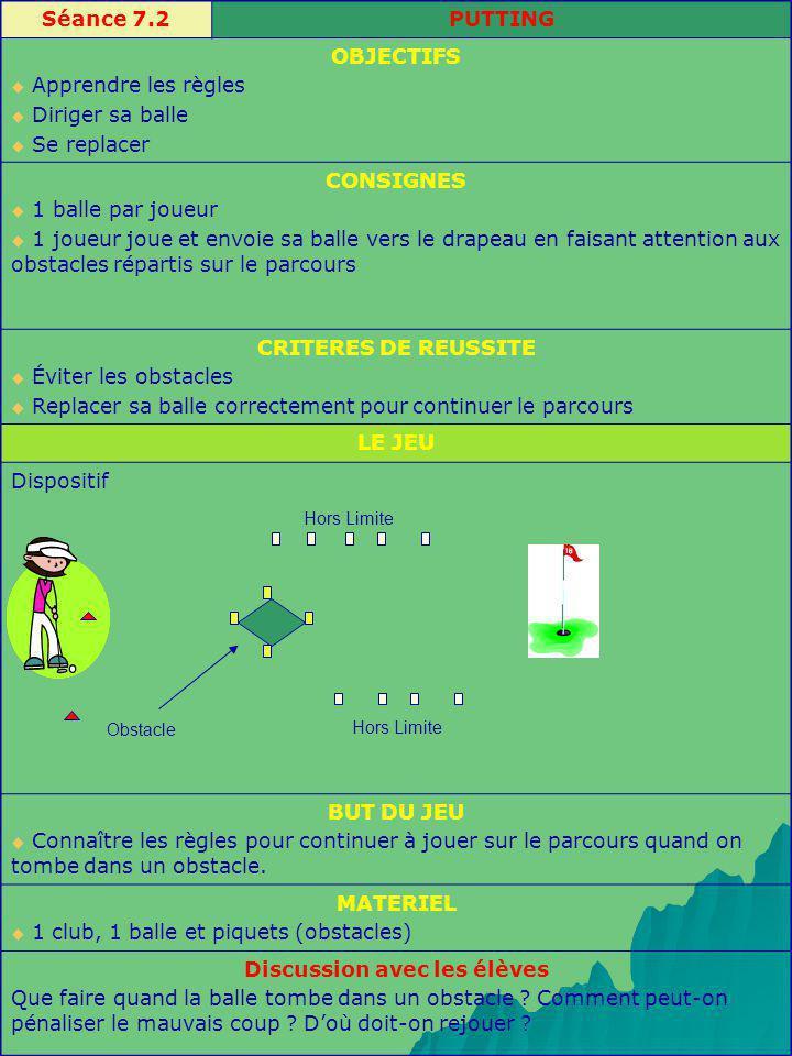Séance 7.2PUTTING OBJECTIFS Apprendre les règles Diriger sa balle Se replacer CONSIGNES 1 balle par joueur 1 joueur joue et envoie sa balle vers le dr
