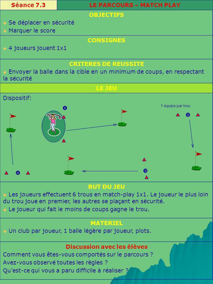 Séance 7.3LE PARCOURS – MATCH PLAY OBJECTIFS Se déplacer en sécurité Marquer le score CONSIGNES 4 joueurs jouent 1x1 CRITERES DE REUSSITE Envoyer la b