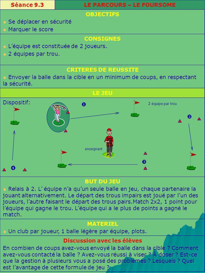 Séance 9.3LE PARCOURS – LE FOURSOME OBJECTIFS Se déplacer en sécurité Marquer le score CONSIGNES Léquipe est constituée de 2 joueurs. 2 équipes par tr