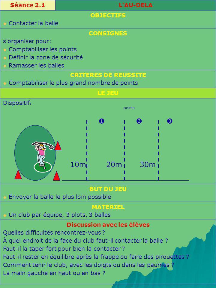 Séance 6.2LES PORTES (variante) OBJECTIFS Diriger sa balle Orienter sa frappe CONSIGNES 3 balles par joueur 1 joueur joue et définit sa zone de frappe en la délimitant avec des plots -1 joueur compte les points – 1 joueur est responsable de la sécurité.