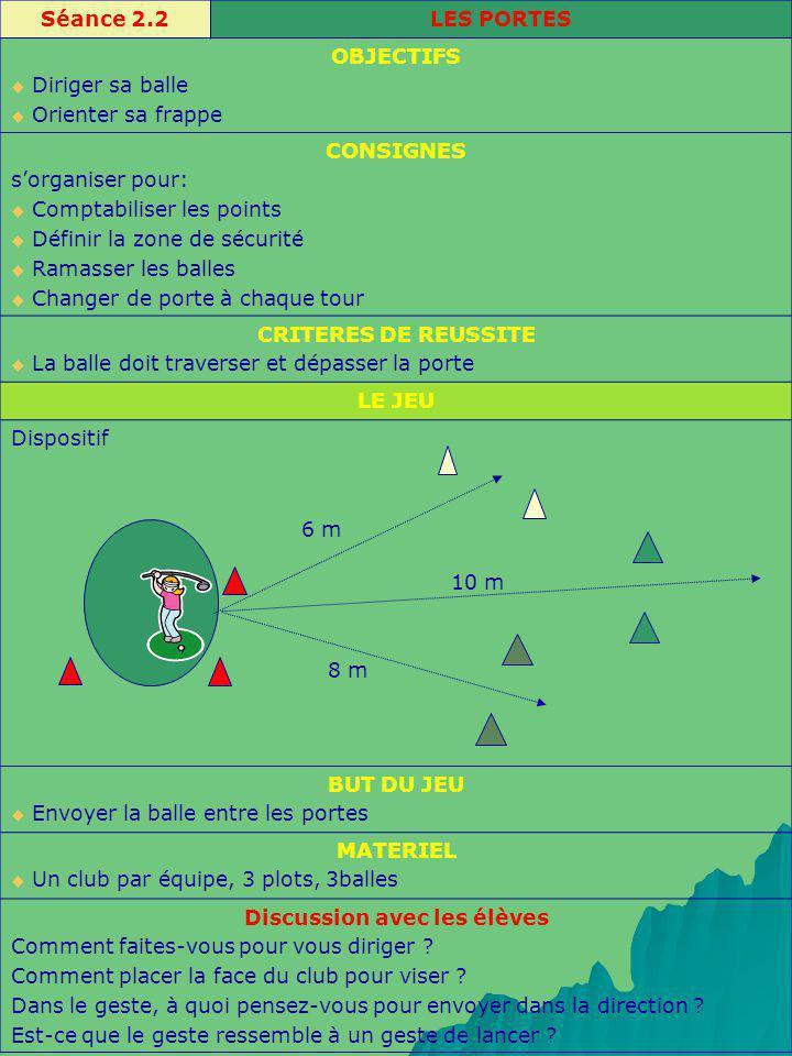 Séance 6.3LE PARCOURS – LE SCRAMBLE OBJECTIFS Se déplacer en sécurité Marquer le score CONSIGNES Léquipe est constituée de 3 joueurs et 1 marqueur.