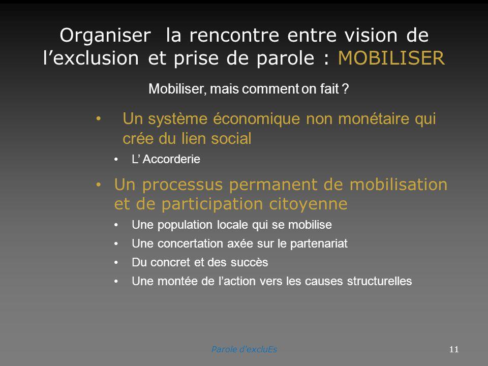 Organiser la rencontre entre vision de lexclusion et prise de parole : MOBILISER Mobiliser, mais comment on fait .
