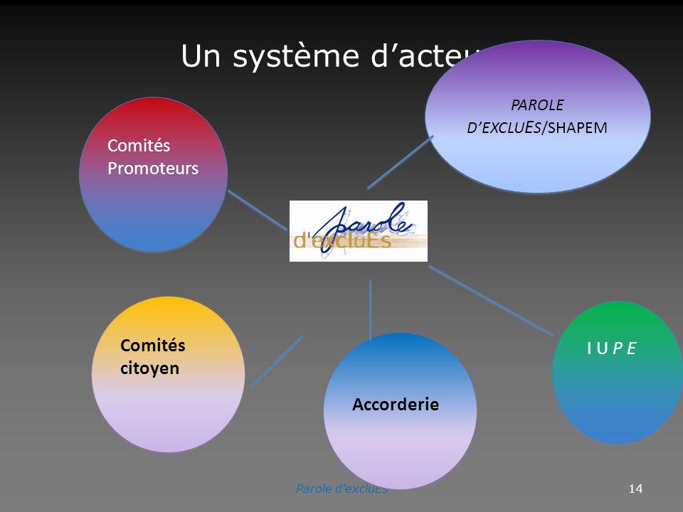 Un système dacteurs Parole d excluEs14 I U P E PAROLE DEXCLU E S/SHAPEM Comités Promoteurs Comités Promoteurs Comités citoyen Accorderie