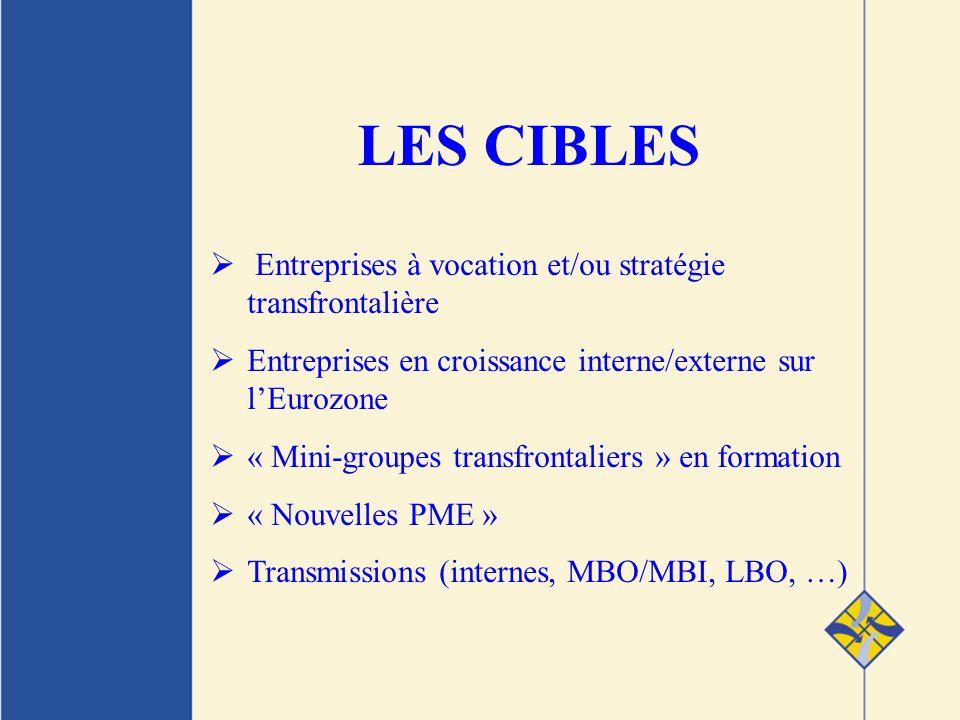 LES CIBLES Entreprises à vocation et/ou stratégie transfrontalière Entreprises en croissance interne/externe sur lEurozone « Mini-groupes transfrontaliers » en formation « Nouvelles PME » Transmissions (internes, MBO/MBI, LBO, …)