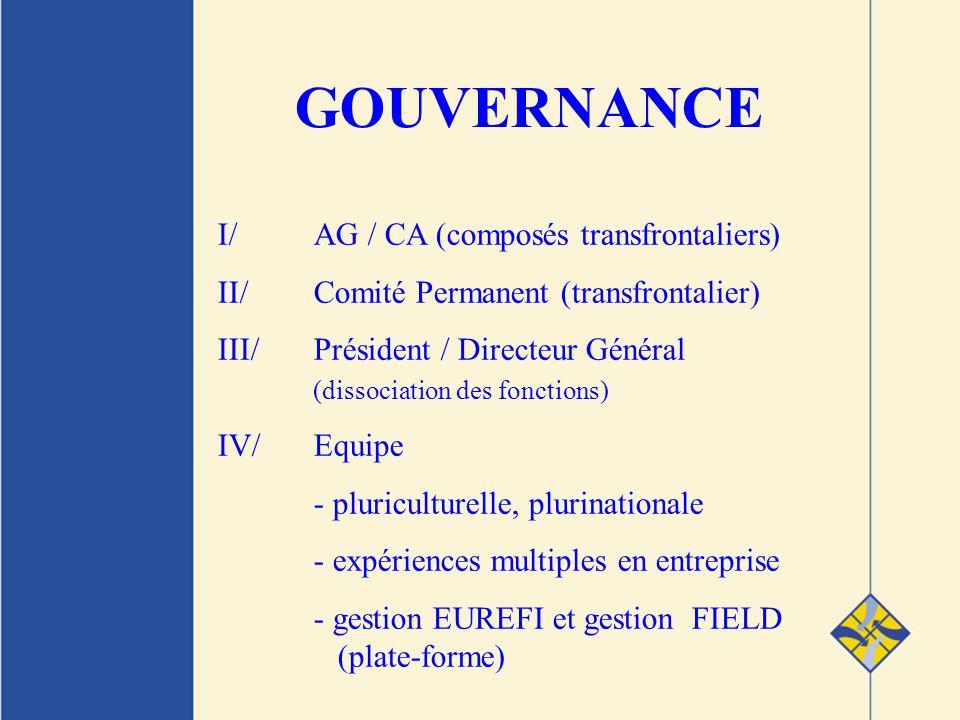 GOUVERNANCE I/AG / CA (composés transfrontaliers) II/Comité Permanent (transfrontalier) III/Président / Directeur Général (dissociation des fonctions) IV/Equipe - pluriculturelle, plurinationale - expériences multiples en entreprise - gestion EUREFI et gestion FIELD (plate-forme)