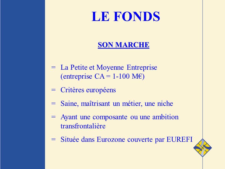 LE FONDS SON MARCHE = La Petite et Moyenne Entreprise (entreprise CA = 1-100 M) =Critères européens = Saine, maîtrisant un métier, une niche = Ayant une composante ou une ambition transfrontalière = Située dans Eurozone couverte par EUREFI
