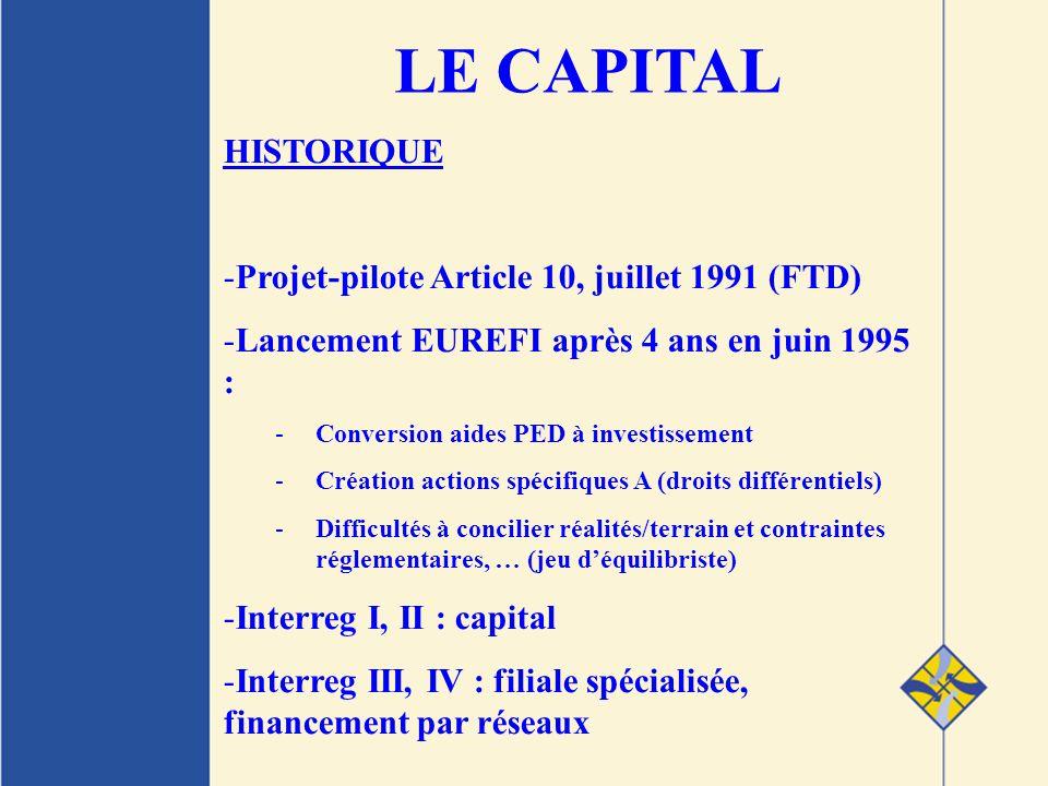 LE CAPITAL HISTORIQUE -Projet-pilote Article 10, juillet 1991 (FTD) -Lancement EUREFI après 4 ans en juin 1995 : -Conversion aides PED à investissement -Création actions spécifiques A (droits différentiels) -Difficultés à concilier réalités/terrain et contraintes réglementaires, … (jeu déquilibriste) -Interreg I, II : capital -Interreg III, IV : filiale spécialisée, financement par réseaux