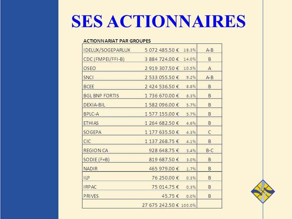 SES ACTIONNAIRES